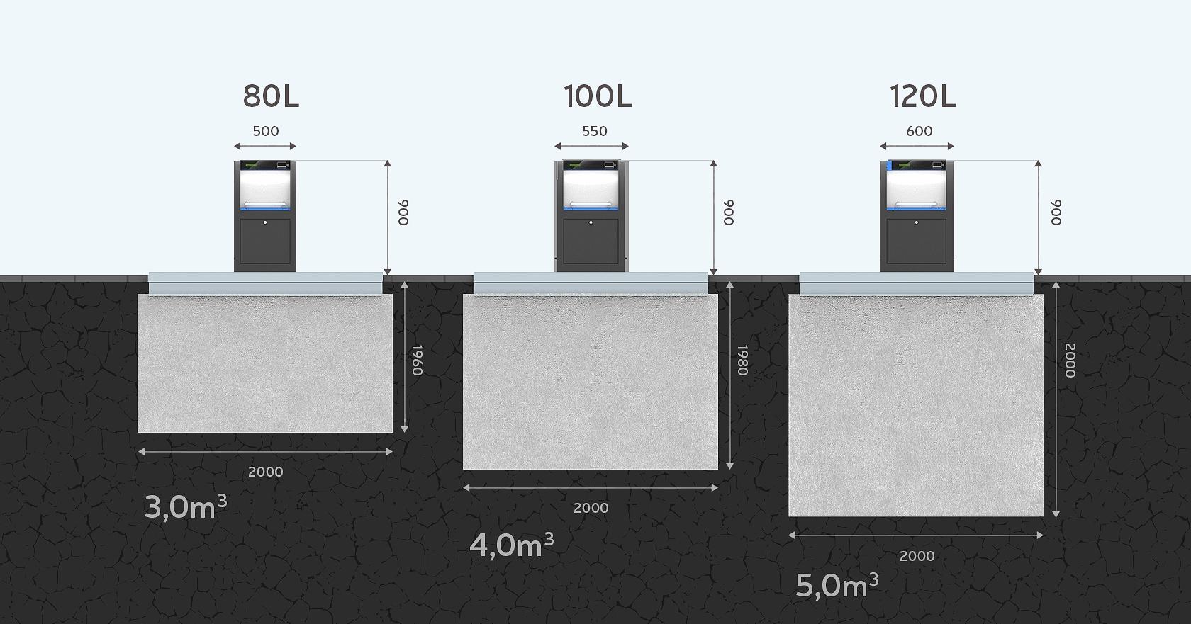 informacje-techniczne-pojemniki-podziemne-ilustracja (1)