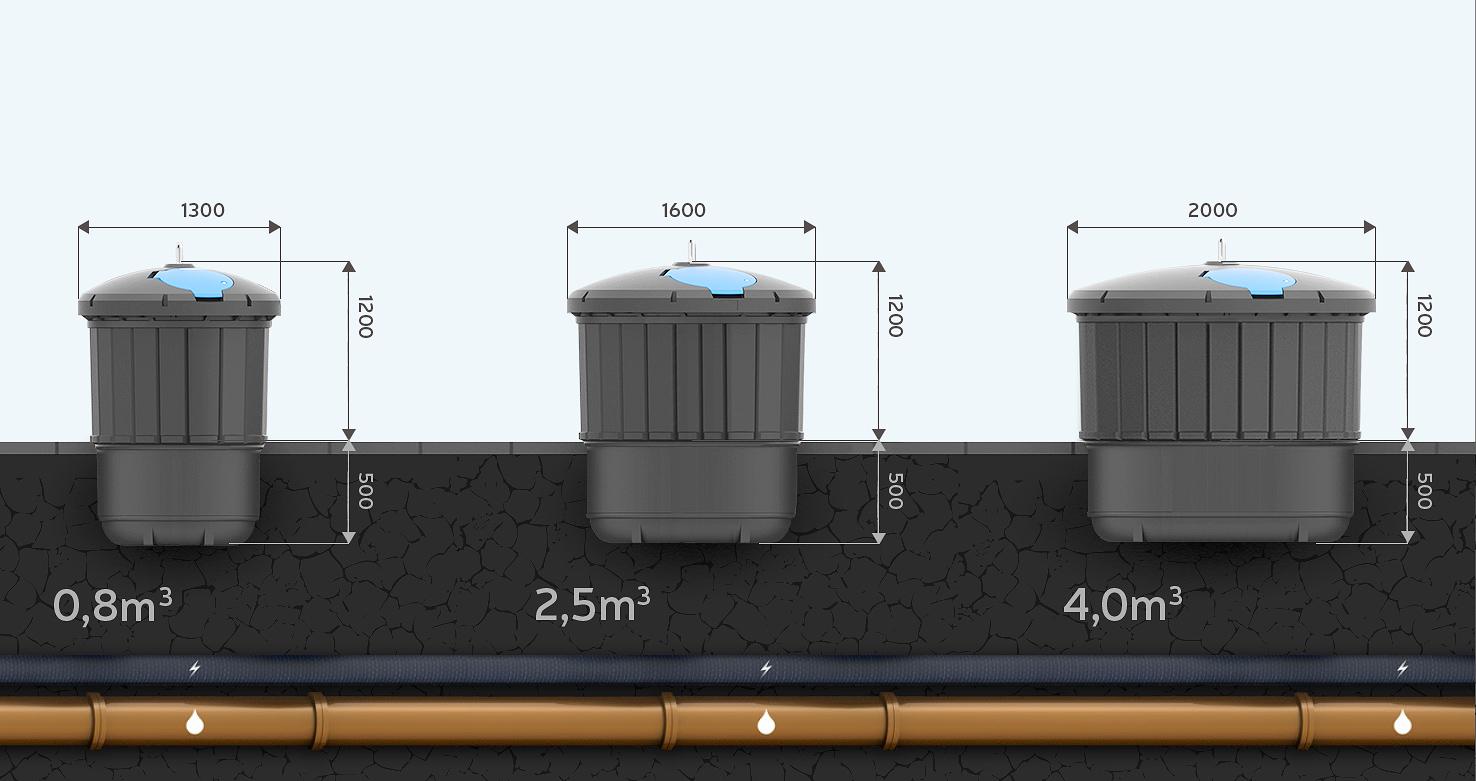 informacje-techniczne-pojemniki-polpodziemne-ilustracja-2